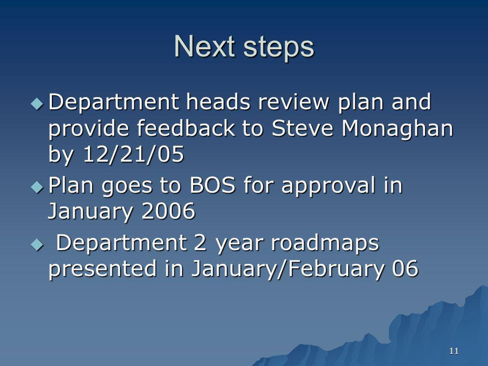 11 Next steps Department heads review plan and provide feedback to Steve Monaghan by 12/21/05 Department heads review plan and provide feedback to Steve Monaghan by 12/21/05 Plan goes to BOS for approval in January 2006 Plan goes to BOS for approval in January 2006 Department 2 year roadmaps presented in January/February 06 Department 2 year roadmaps presented in January/February 06