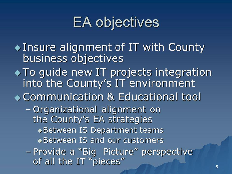 5 Insure alignment of IT with County business objectives Insure alignment of IT with County business objectives To guide new IT projects integration into the Countys IT environment To guide new IT projects integration into the Countys IT environment Communication & Educational tool Communication & Educational tool –Organizational alignment on the Countys EA strategies Between IS Department teams Between IS Department teams Between IS and our customers Between IS and our customers –Provide a Big Picture perspective of all the IT pieces EA objectives