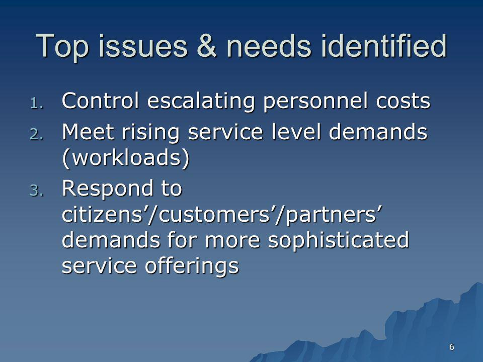 6 Top issues & needs identified 1. Control escalating personnel costs 2. Meet rising service level demands (workloads) 3. Respond to citizens/customer