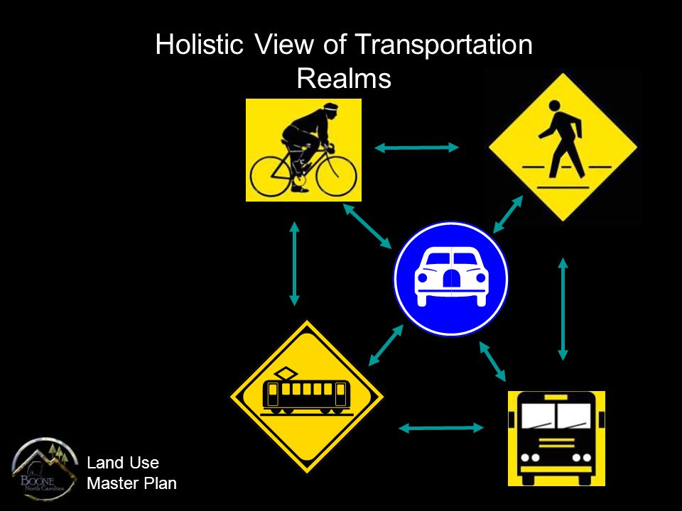 Land Use Master Plan Holistic View of Transportation Realms