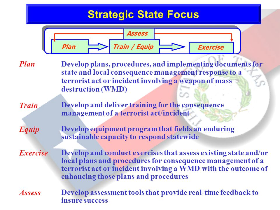 11 Strategic State Focus Plan Train / Equip Exercise Assess Develop plans, procedures, and implementing documents for state and local consequence mana