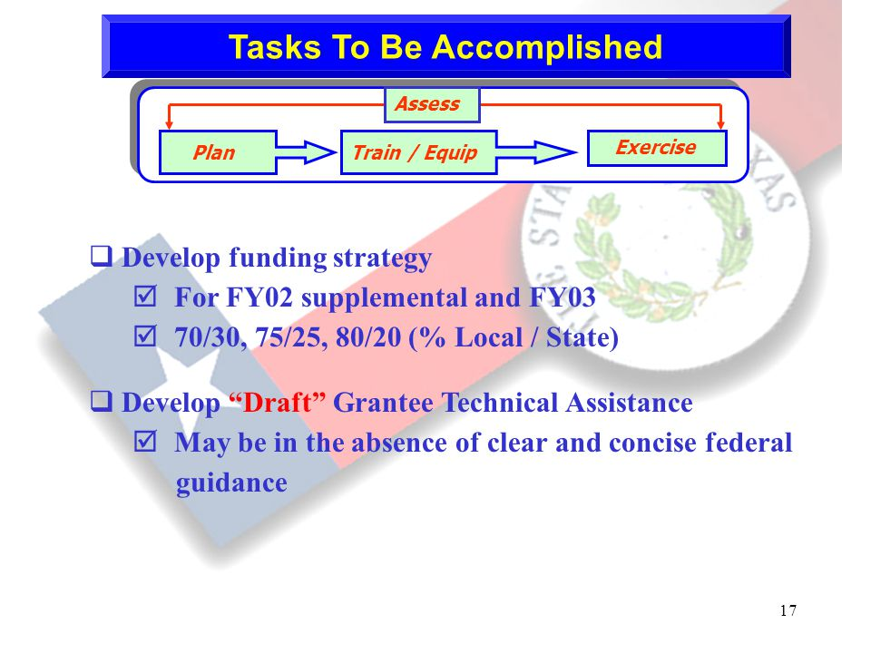 17 Tasks To Be Accomplished PlanTrain / Equip Exercise Assess qDevelop funding strategy þ For FY02 supplemental and FY03 þ 70/30, 75/25, 80/20 (% Loca