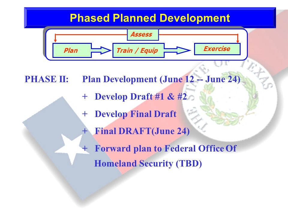 20 Phased Planned Development PlanTrain / Equip Exercise Assess PHASE II:Plan Development (June 12 -- June 24) + Develop Draft #1 & #2 + Develop Final