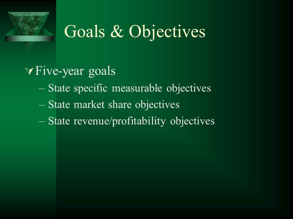 Goals & Objectives Five-year goals –State specific measurable objectives –State market share objectives –State revenue/profitability objectives