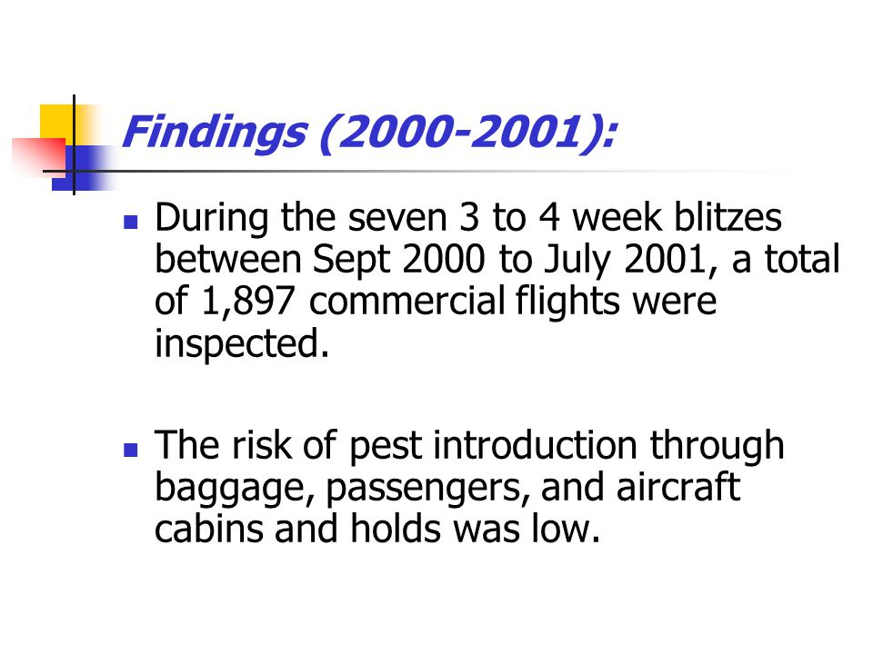 Findings (2000-2001): During the seven 3 to 4 week blitzes between Sept 2000 to July 2001, a total of 1,897 commercial flights were inspected. The ris