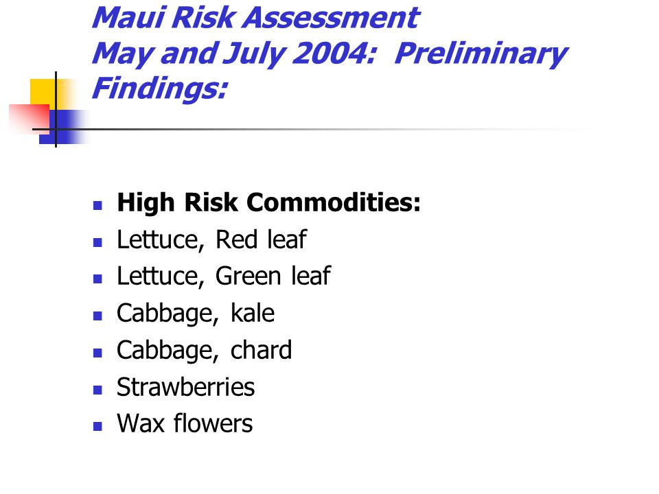 Maui Risk Assessment May and July 2004: Preliminary Findings: High Risk Commodities: Lettuce, Red leaf Lettuce, Green leaf Cabbage, kale Cabbage, char