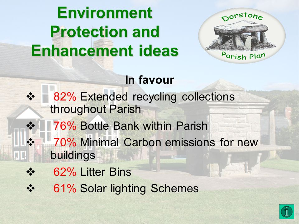 Environment Protection and Enhancement ideas In favour 82% Extended recycling collections throughout Parish 76% Bottle Bank within Parish 70% Minimal Carbon emissions for new buildings 62% Litter Bins 61% Solar lighting Schemes