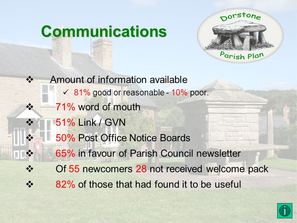Communications Amount of information available 81% good or reasonable - 10% poor.
