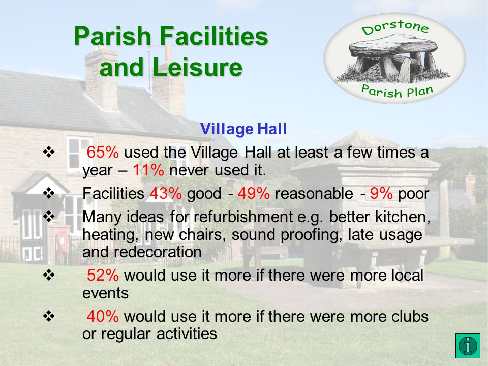 Parish Facilities and Leisure Village Hall 65% used the Village Hall at least a few times a year – 11% never used it.