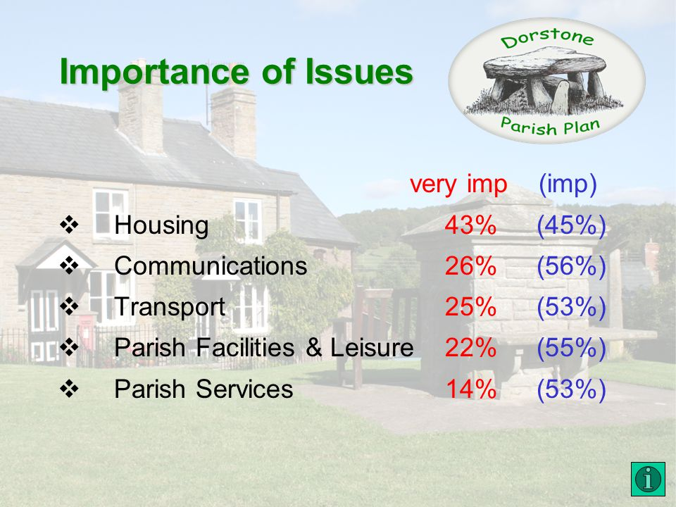 Communications 80% receive internet at home 78% broadband - 50% said speed was sufficient Only 22% had visited the Dorstone Community website There was widespread support for using the website for all information needs e.g.
