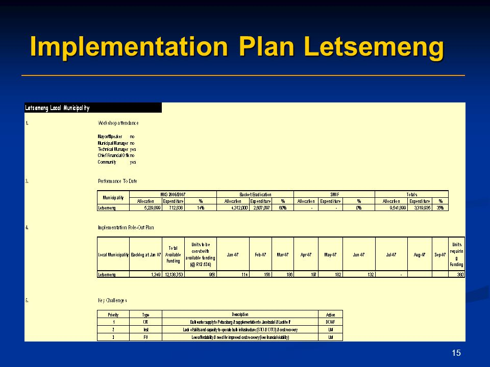 15 Implementation Plan Letsemeng
