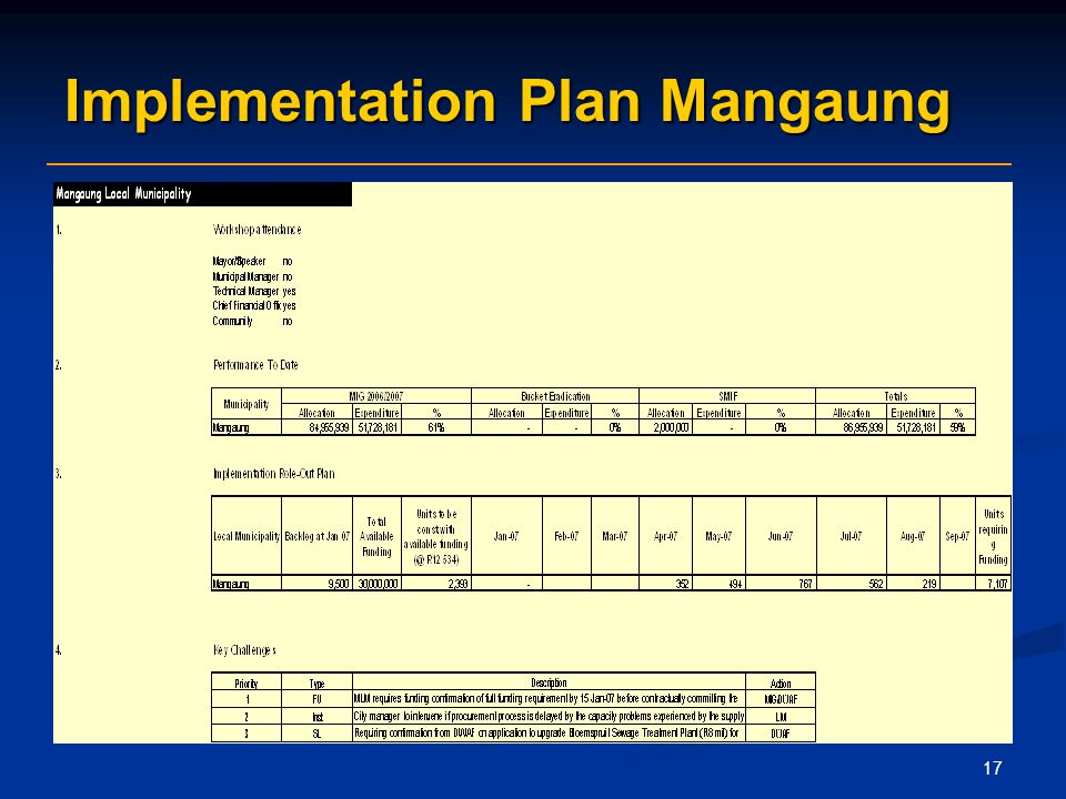 17 Implementation Plan Mangaung