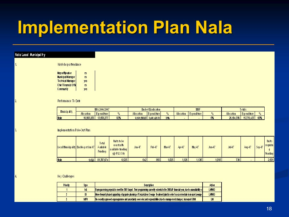 18 Implementation Plan Nala