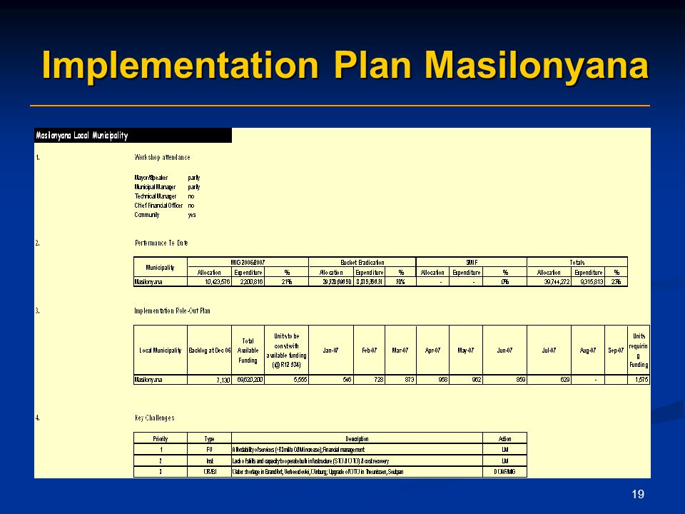 19 Implementation Plan Masilonyana