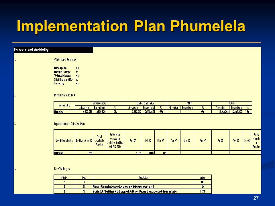 27 Implementation Plan Phumelela