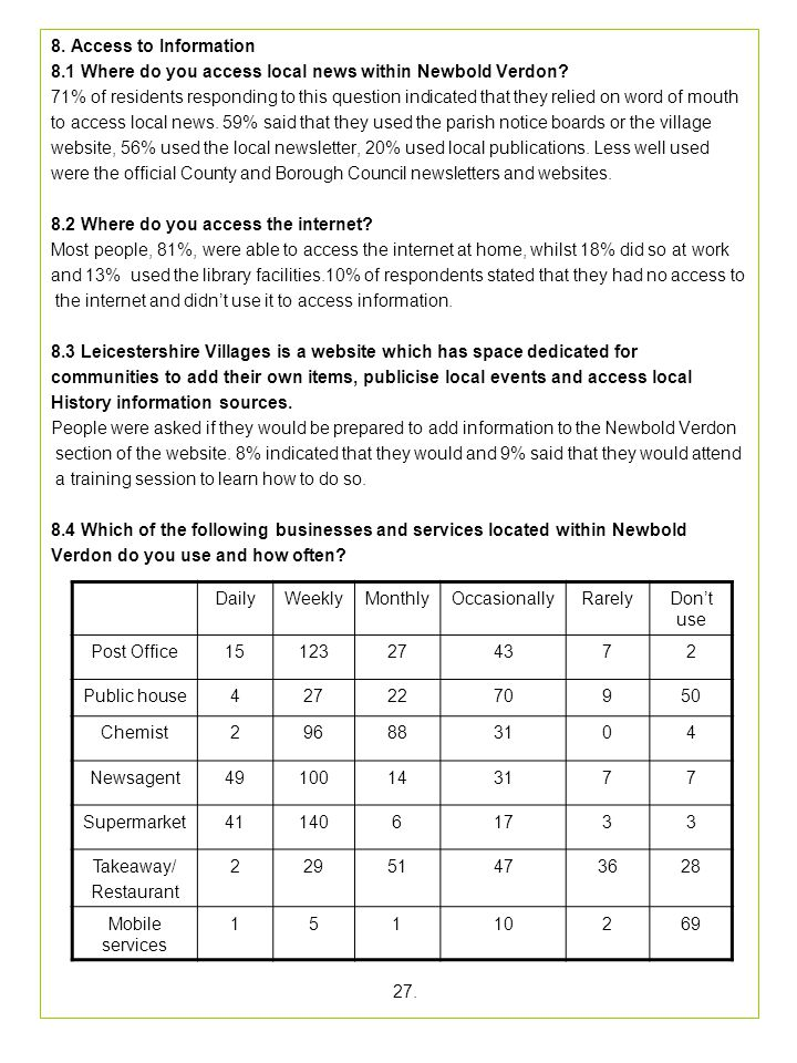 8. Access to Information 8.1 Where do you access local news within Newbold Verdon? 71% of residents responding to this question indicated that they re