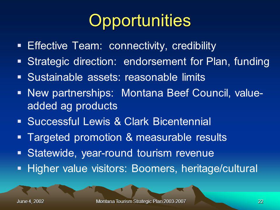 June 4, 2002Montana Tourism Strategic Plan 2003-200722 Opportunities Effective Team: connectivity, credibility Strategic direction: endorsement for Pl