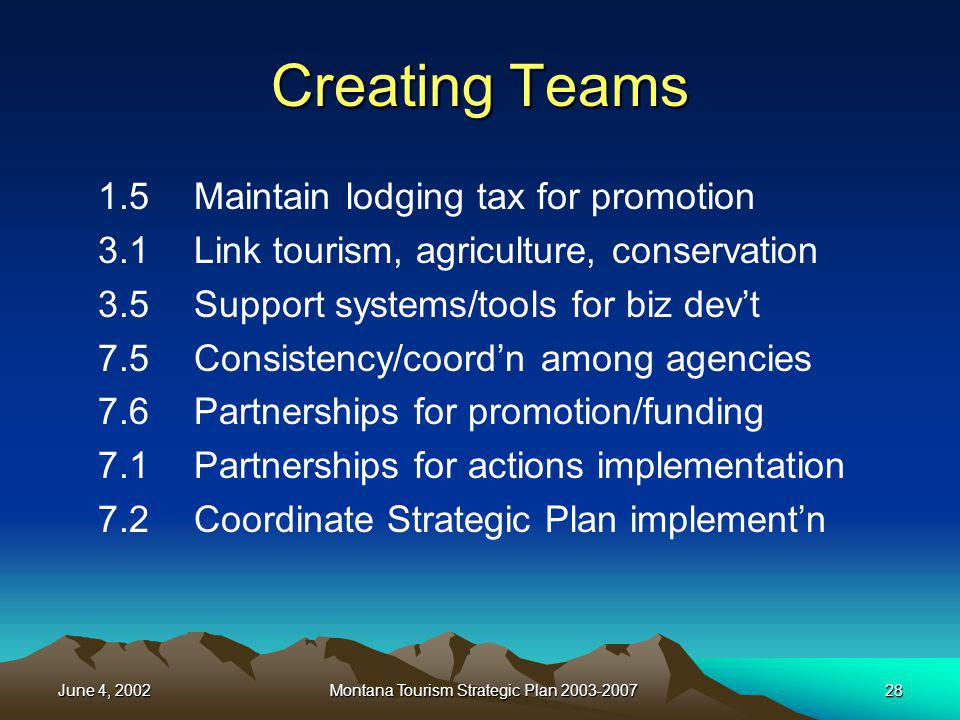 June 4, 2002Montana Tourism Strategic Plan 2003-200728 Creating Teams 1.5 Maintain lodging tax for promotion 3.1Link tourism, agriculture, conservatio