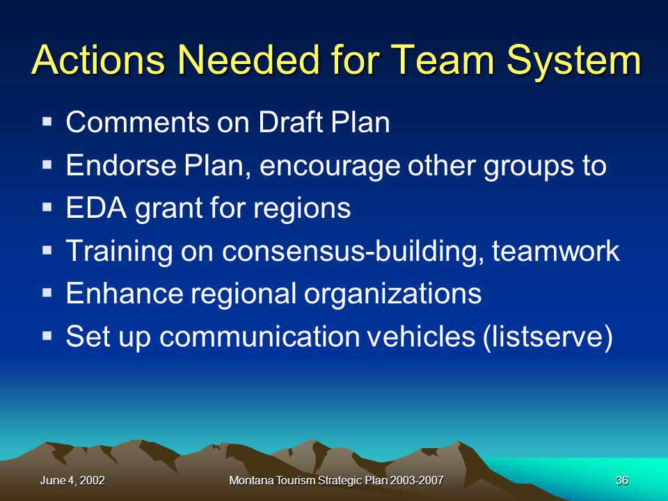 June 4, 2002Montana Tourism Strategic Plan 2003-200736 Actions Needed for Team System Comments on Draft Plan Endorse Plan, encourage other groups to E
