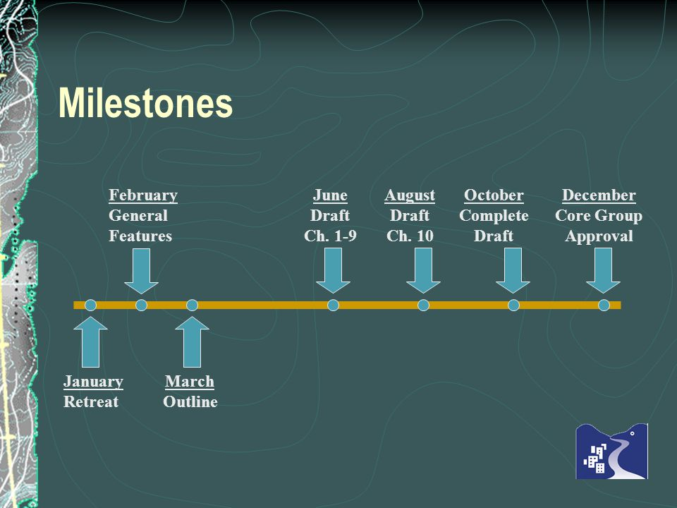 Milestones January Retreat February General Features March Outline June Draft Ch.
