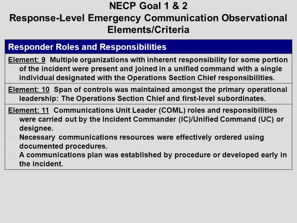 Responder Roles and Responsibilities Element: 9 Multiple organizations with inherent responsibility for some portion of the incident were present and