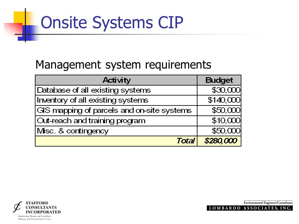 Onsite Systems CIP Management system requirements