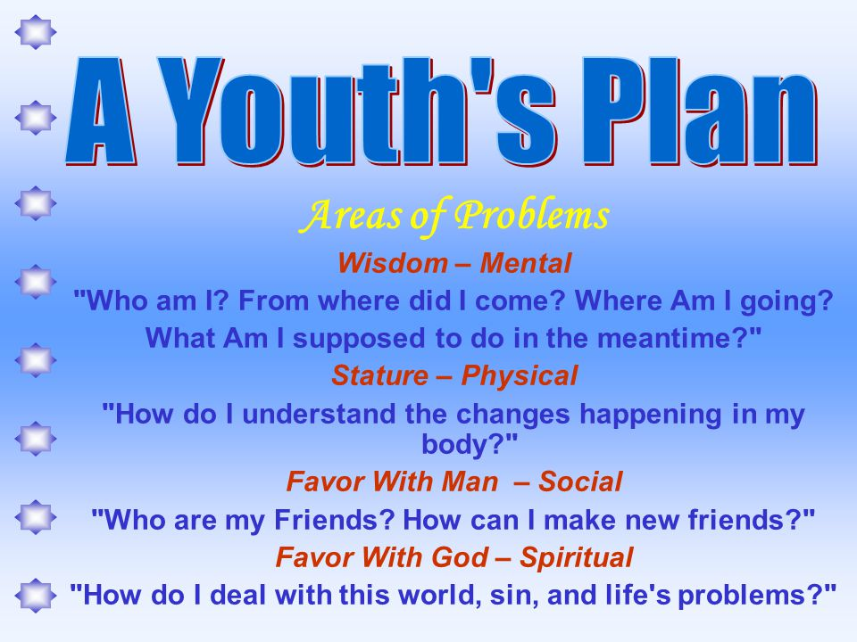 Areas of Problems Wisdom – Mental Who am I. From where did I come.