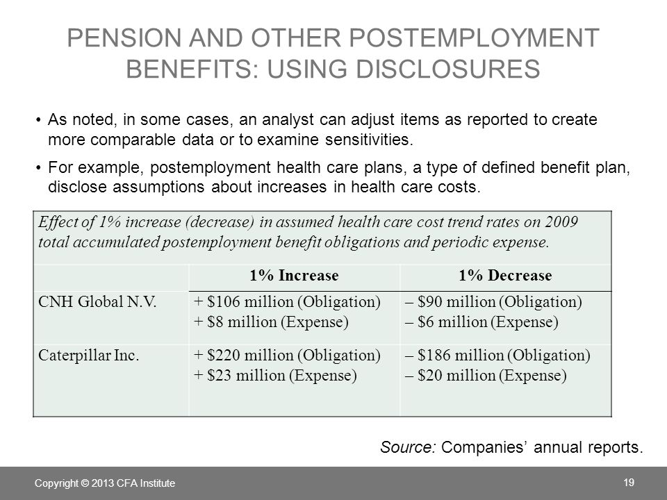 PENSION AND OTHER POSTEMPLOYMENT BENEFITS: USING DISCLOSURES As noted, in some cases, an analyst can adjust items as reported to create more comparable data or to examine sensitivities.