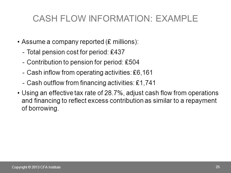 CASH FLOW INFORMATION: EXAMPLE Assume a company reported ( millions): -Total pension cost for period: 437 -Contribution to pension for period: 504 -Cash inflow from operating activities: 6,161 -Cash outflow from financing activities: 1,741 Using an effective tax rate of 28.7%, adjust cash flow from operations and financing to reflect excess contribution as similar to a repayment of borrowing.