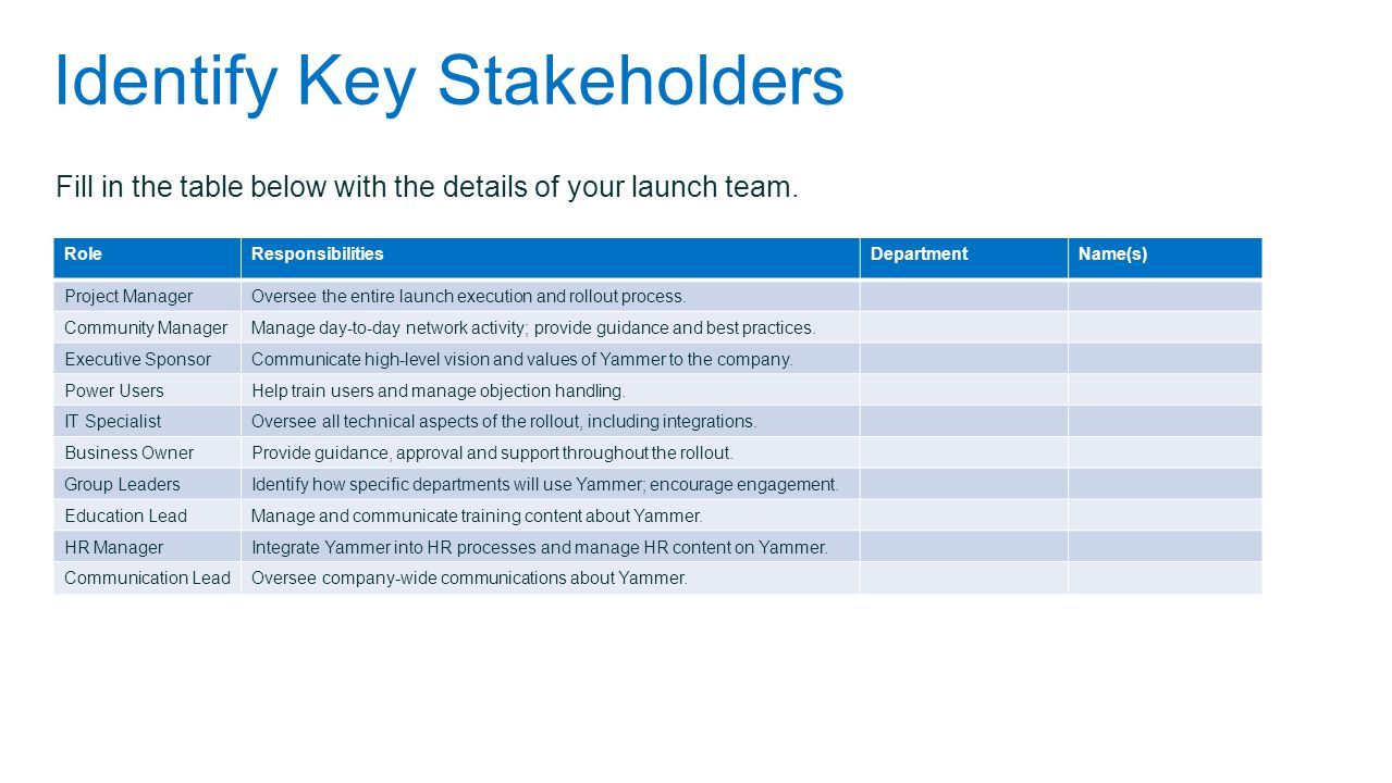 Identify Key Stakeholders Fill in the table below with the details of your launch team. RoleResponsibilitiesDepartmentName(s) Project ManagerOversee t