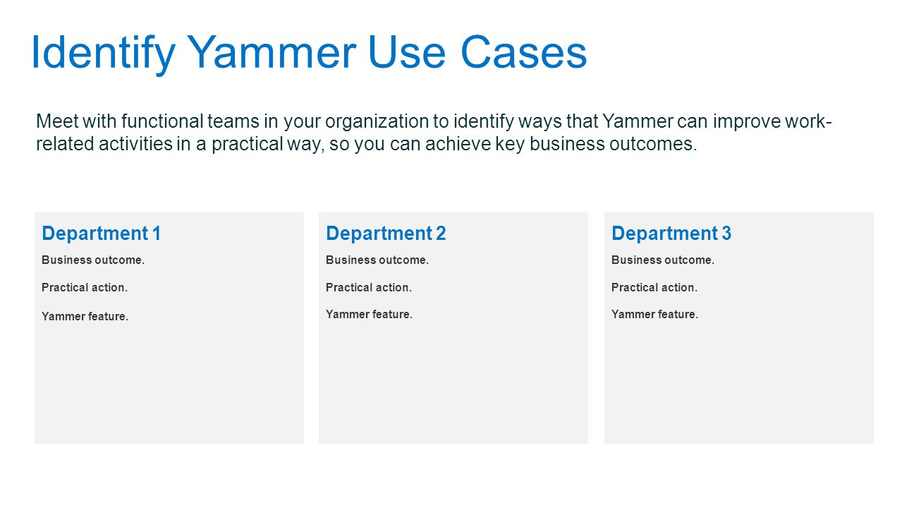 Identify Yammer Use Cases Meet with functional teams in your organization to identify ways that Yammer can improve work- related activities in a pract
