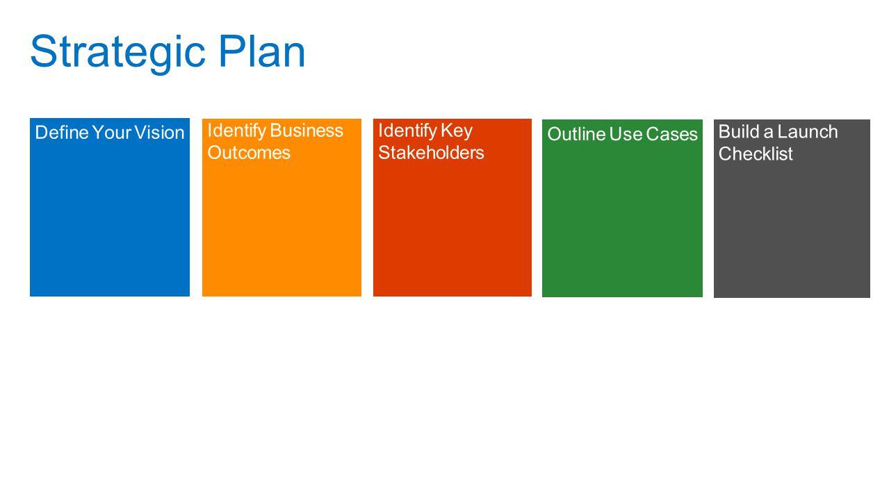 Agenda Strategic Plan