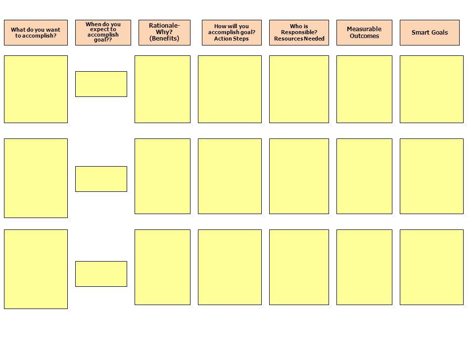 Leadership Plan – Template 2 Notre Dame ACE Principals Academy