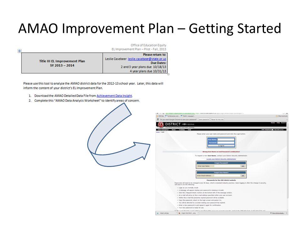 AMAO Improvement Plan – Getting Started