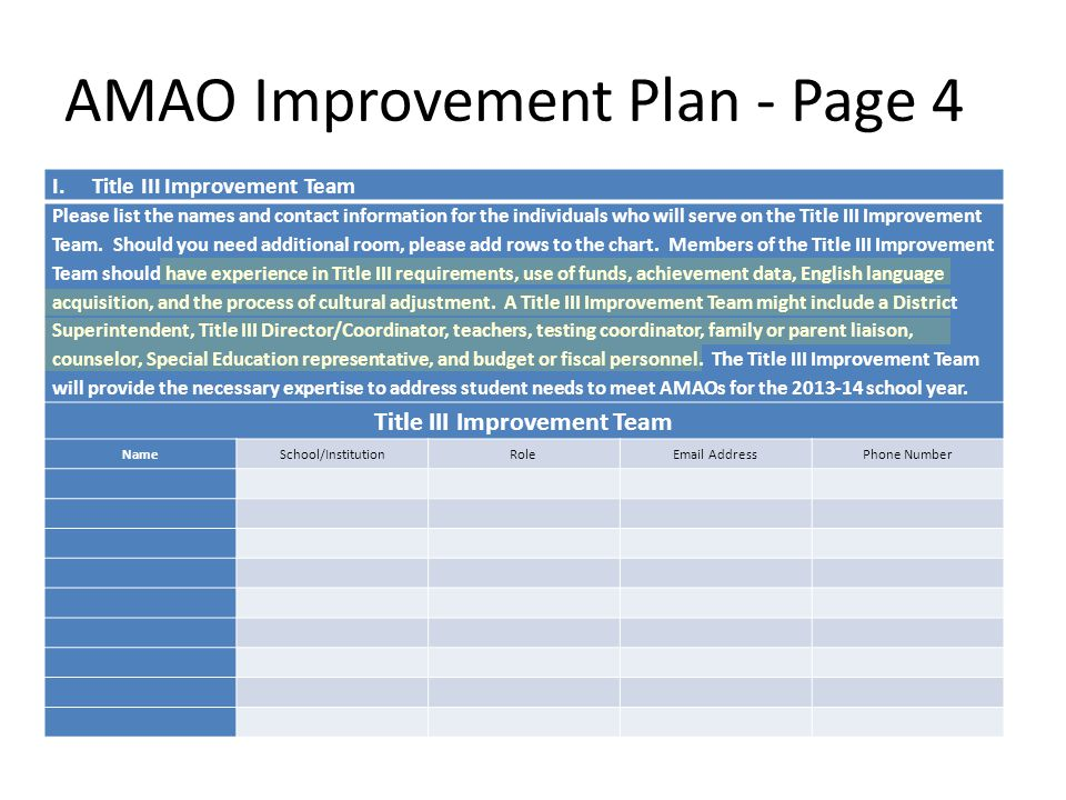 AMAO Improvement Plan - Page 4 I.Title III Improvement Team Please list the names and contact information for the individuals who will serve on the Ti