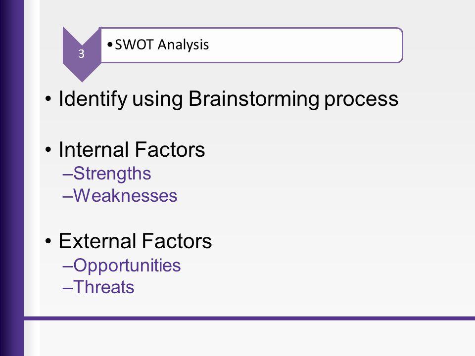 Identify using Brainstorming process Internal Factors –Strengths –Weaknesses External Factors –Opportunities –Threats SWOT Analysis 3