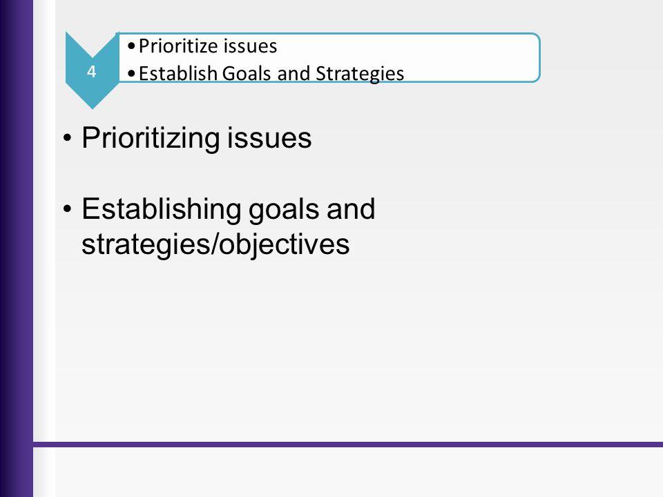 Prioritizing issues Establishing goals and strategies/objectives Prioritize issues Establish Goals and Strategies 4
