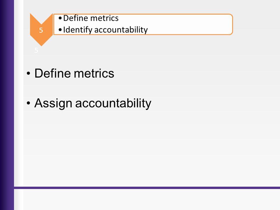 Define metrics Assign accountability Define metrics Identify accountability 5 5