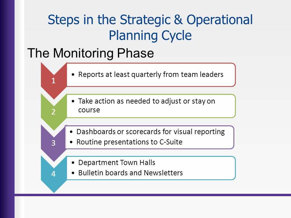 Steps in the Strategic & Operational Planning Cycle The Monitoring Phase 1 Reports at least quarterly from team leaders 2 Take action as needed to adj