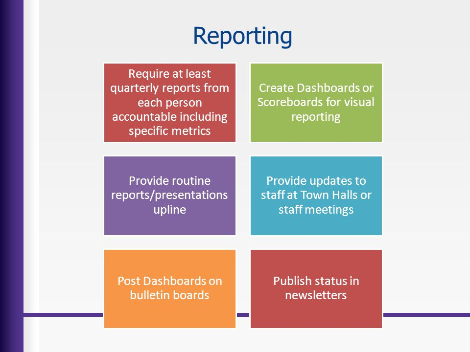 Reporting Require at least quarterly reports from each person accountable including specific metrics Create Dashboards or Scoreboards for visual repor