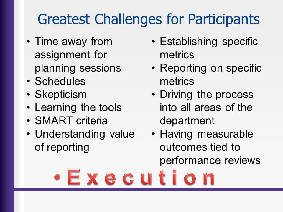 Greatest Challenges for Participants Time away from assignment for planning sessions Schedules Skepticism Learning the tools SMART criteria Understand