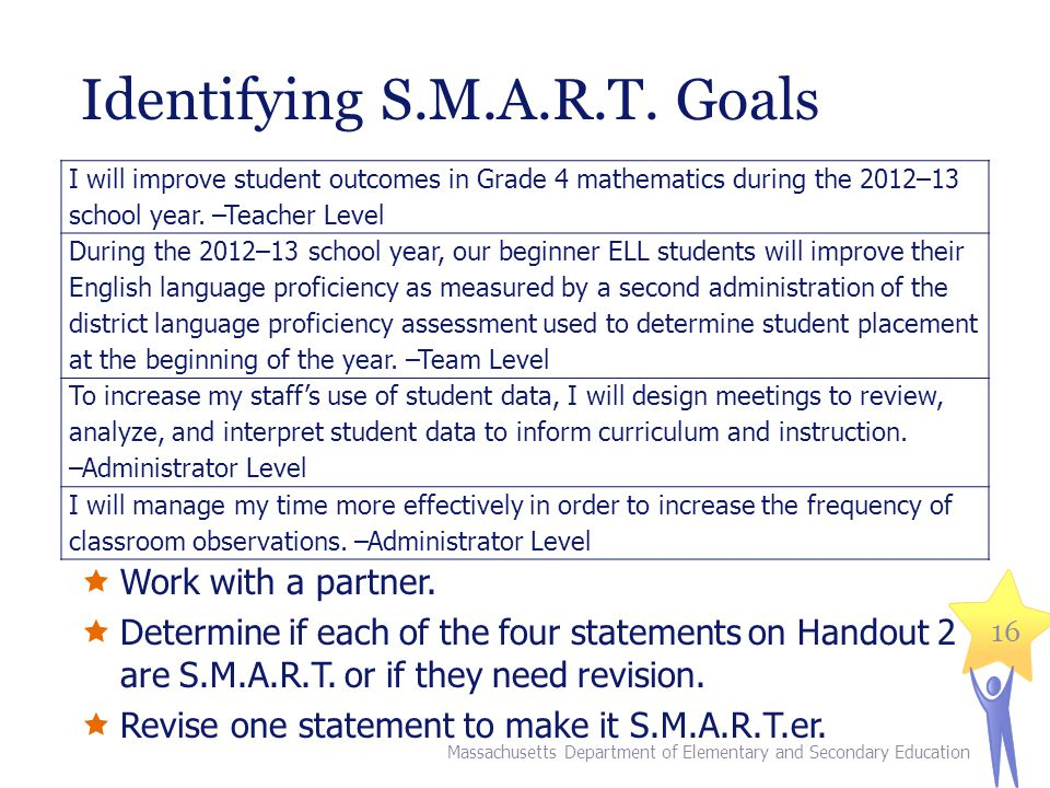 Identifying S.M.A.R.T. Goals Work with a partner. Determine if each of the four statements on Handout 2 are S.M.A.R.T. or if they need revision. Revis