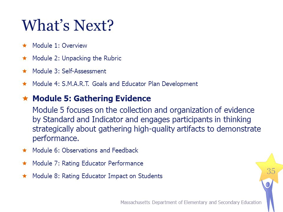 Whats Next? Module 1: Overview Module 2: Unpacking the Rubric Module 3: Self-Assessment Module 4: S.M.A.R.T. Goals and Educator Plan Development Modul