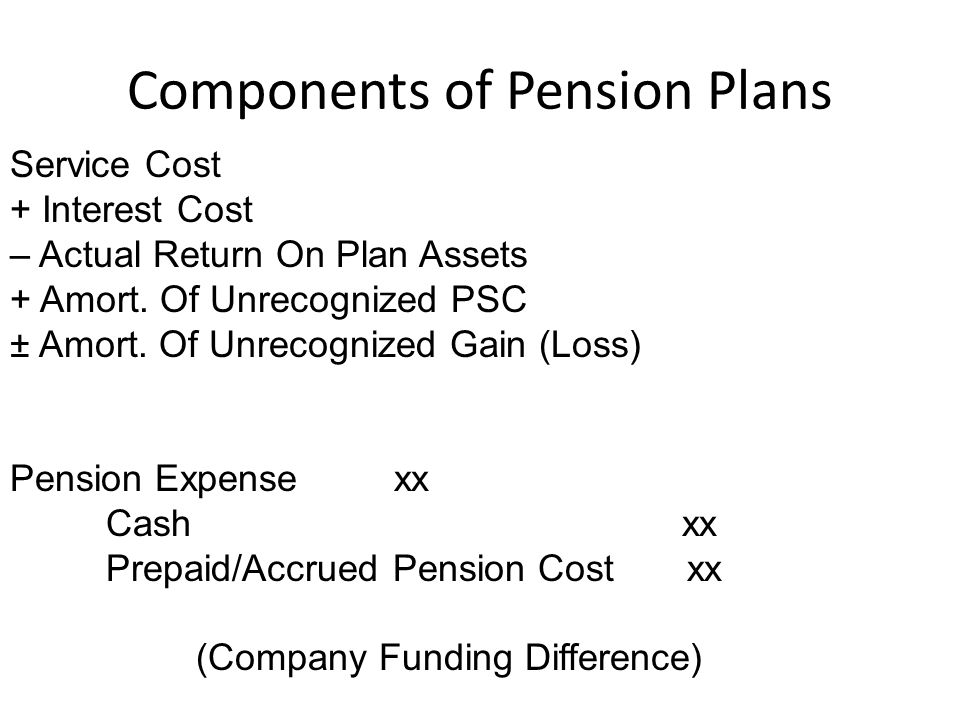 Components of NET PERIODIC PENSION COST Current Service Cost – The present value of all benefits earned in the current period.