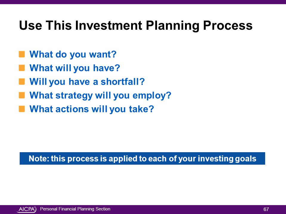 Personal Financial Planning Section Use This Investment Planning Process What do you want? What will you have? Will you have a shortfall? What strateg