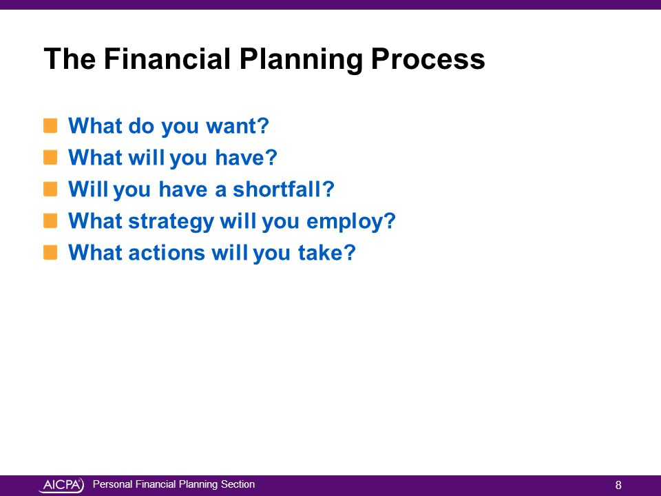 Personal Financial Planning Section The Financial Planning Process What do you want? What will you have? Will you have a shortfall? What strategy will