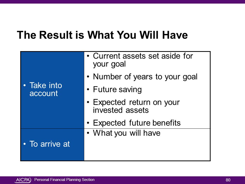 Personal Financial Planning Section The Result is What You Will Have Take into account Current assets set aside for your goal Number of years to your