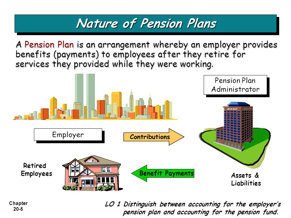 Chapter 20-26 Gain or Loss Unexpected swings in pension expense can result from: 1.