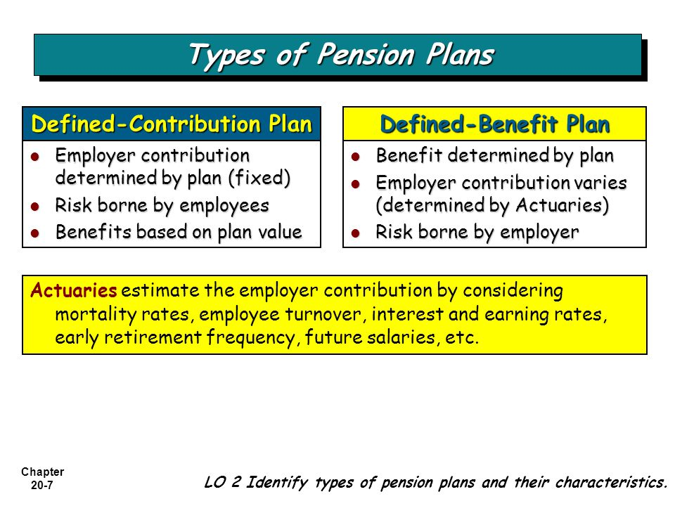 Chapter 20-48 Differences Between Pension Benefits and Healthcare Benefits LO 10 Identify the differences between pensions and postretirement healthcare benefits.