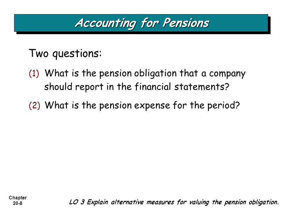 Chapter 20-39 Using a Pension Work Sheet P20-2 P20-2 Pension Journal Entry for 2010 Pension Expense 83,430 OCI - Gain/Loss 52,370 OCI - PSC 41,600 Pension Asset/Liability 46,200 Cash 48,000 Dec.